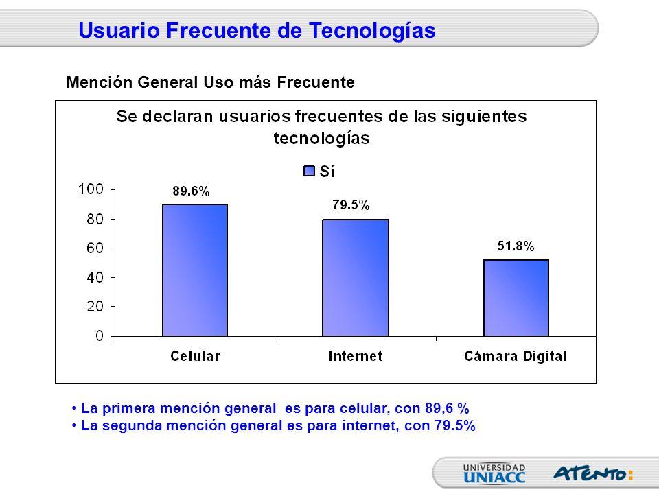 Usuario Frecuente de Tecnologías La primera mención general es para celular, con 89,6 % La segunda mención general es para internet, con 79.5% Mención