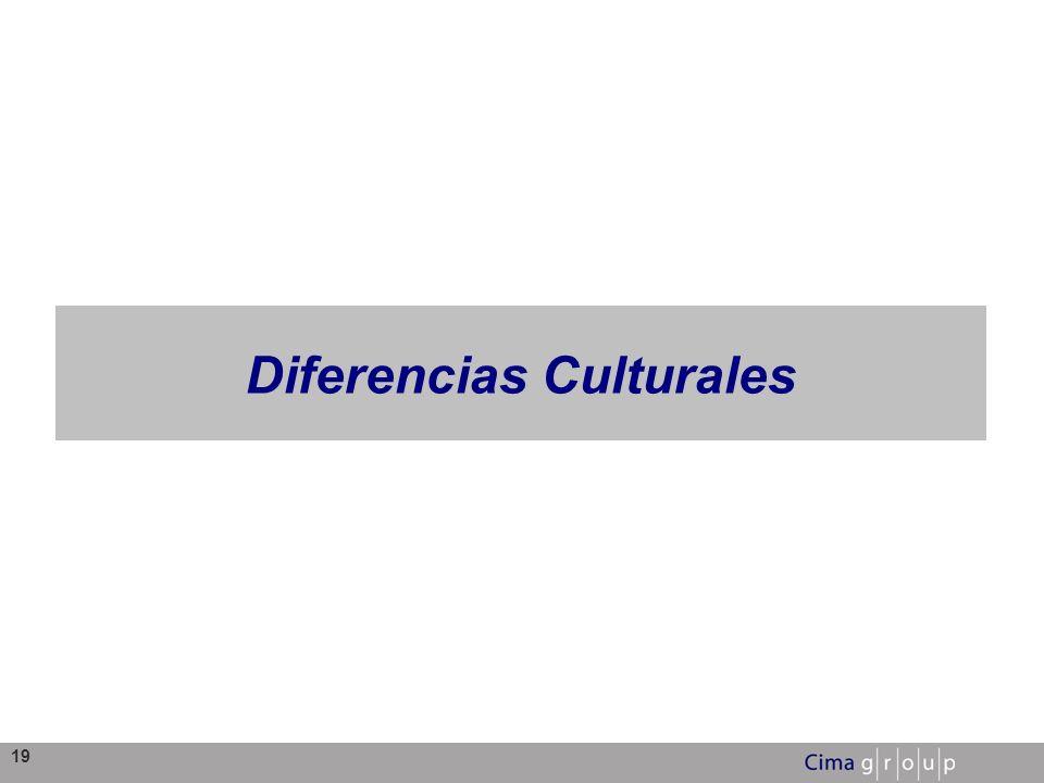 19 Diferencias Culturales