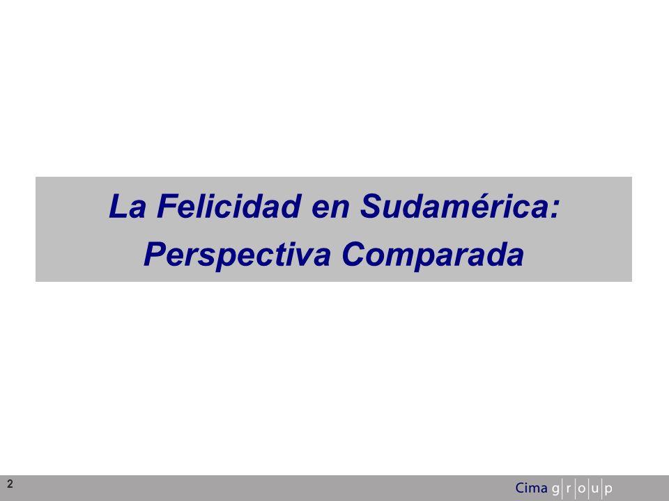 2 La Felicidad en Sudamérica: Perspectiva Comparada