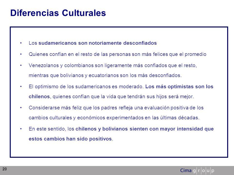 20 Diferencias Culturales Los sudamericanos son notoriamente desconfiados Quienes confían en el resto de las personas son más felices que el promedio