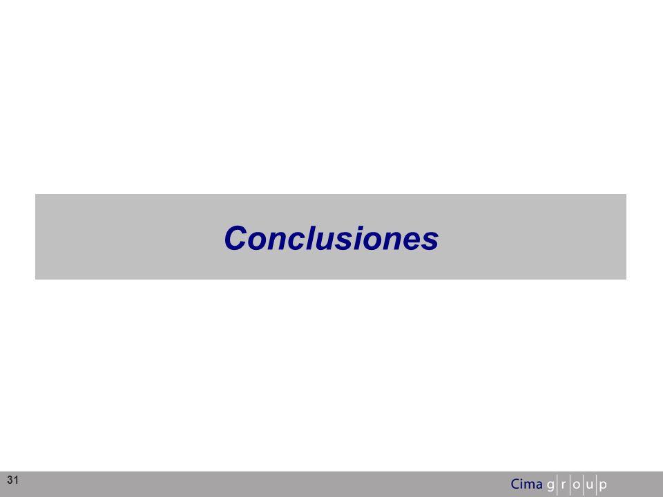 31 Conclusiones