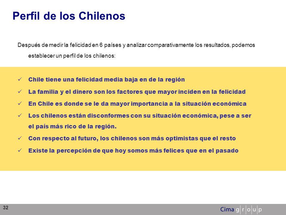 32 Perfil de los Chilenos Después de medir la felicidad en 6 países y analizar comparativamente los resultados, podemos establecer un perfil de los ch