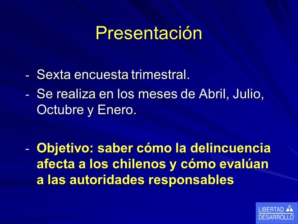 Presentación - Sexta encuesta trimestral.
