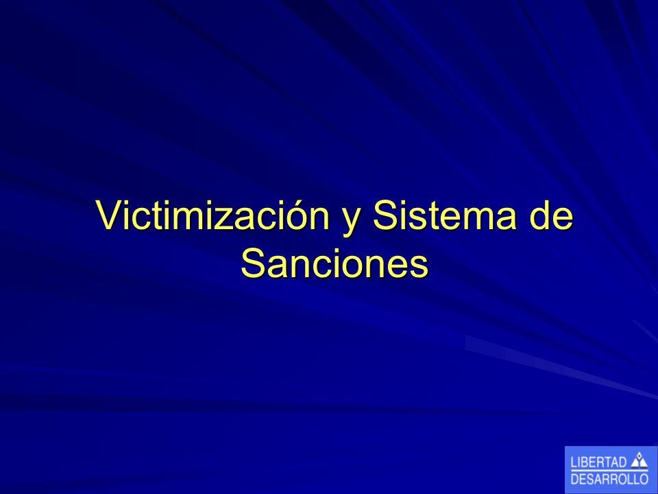 Victimización y Sistema de Sanciones