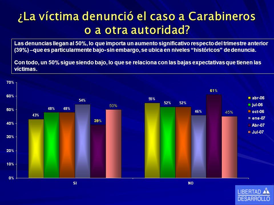 ¿La víctima denunció el caso a Carabineros o a otra autoridad.