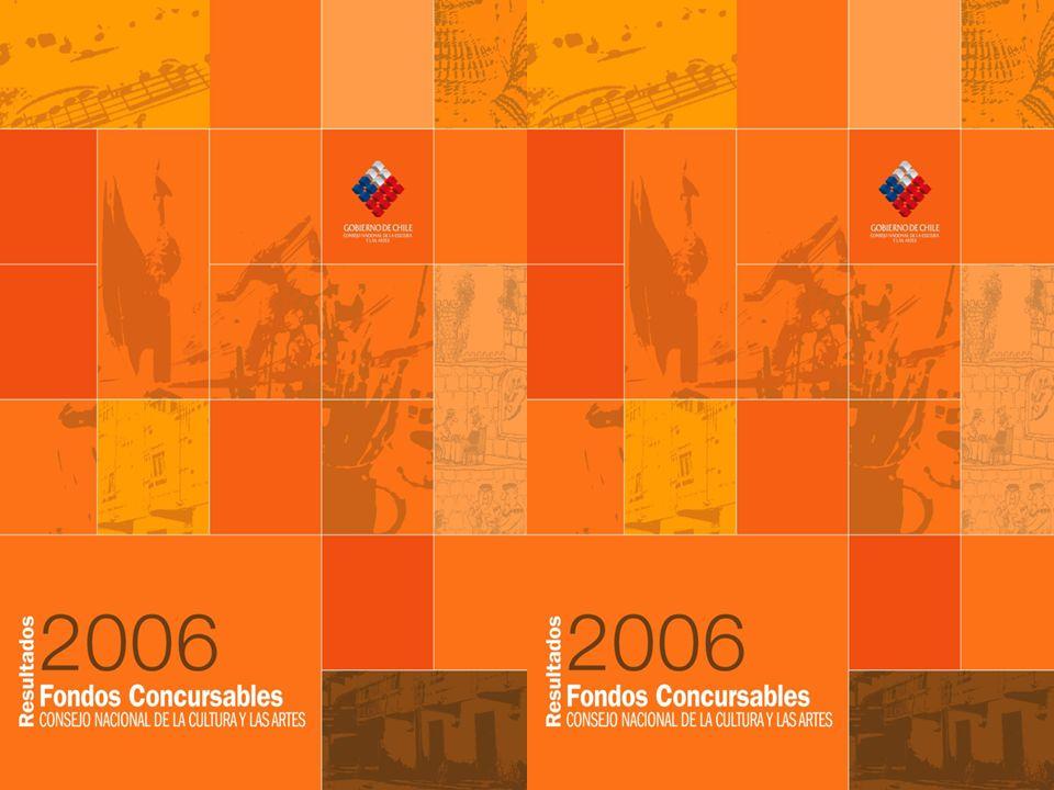 ACCESO A LA CULTURA Cantidad de proyectos seleccionados de Difusión y Comunicaciones
