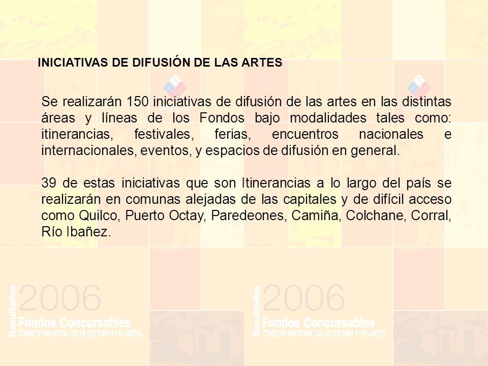 INICIATIVAS DE DIFUSIÓN DE LAS ARTES Se realizarán 150 iniciativas de difusión de las artes en las distintas áreas y líneas de los Fondos bajo modalidades tales como: itinerancias, festivales, ferias, encuentros nacionales e internacionales, eventos, y espacios de difusión en general.