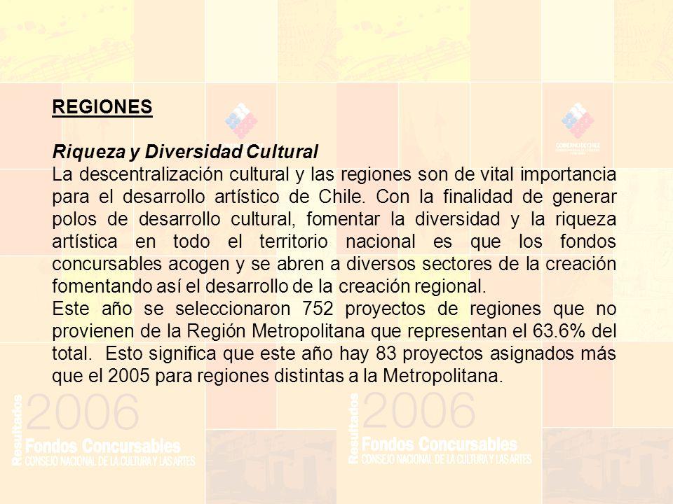REGIONES Riqueza y Diversidad Cultural La descentralización cultural y las regiones son de vital importancia para el desarrollo artístico de Chile.