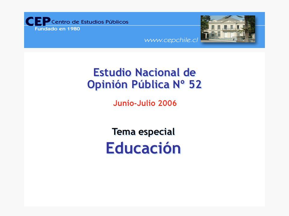 Estudio Nacional de Opinión Pública Nº 52 Estudio Nacional de Opinión Pública Nº 52 Junio-Julio 2006 Tema especial Educación Tema especial Educación