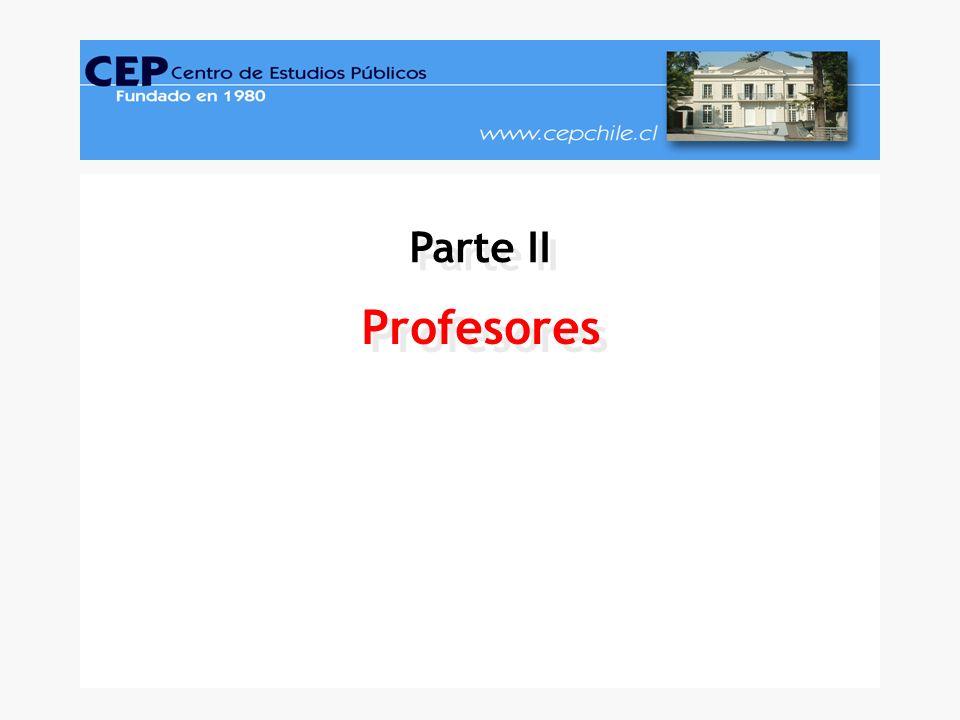 Profesores Parte II