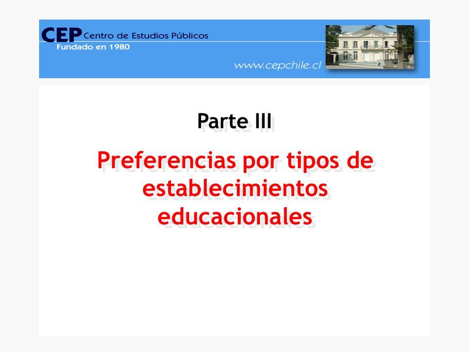 Preferencias por tipos de establecimientos educacionales Parte III