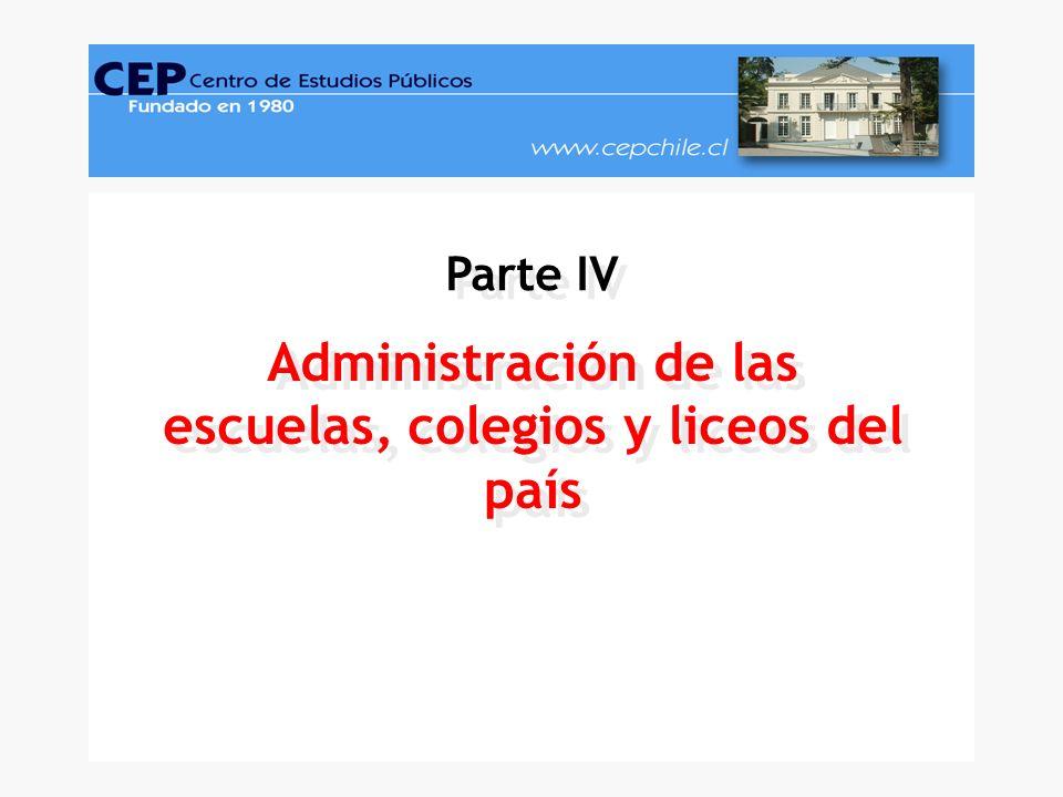 Administración de las escuelas, colegios y liceos del país Parte IV