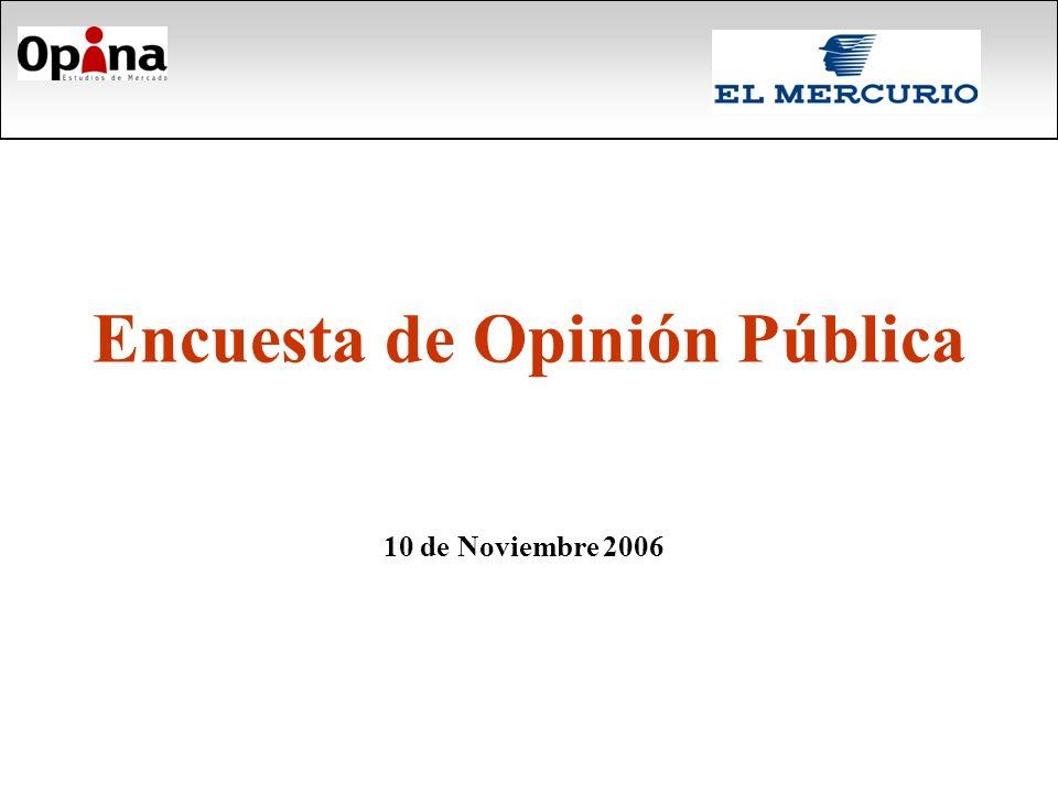 Encuesta de Opinión Pública 10 de Noviembre 2006
