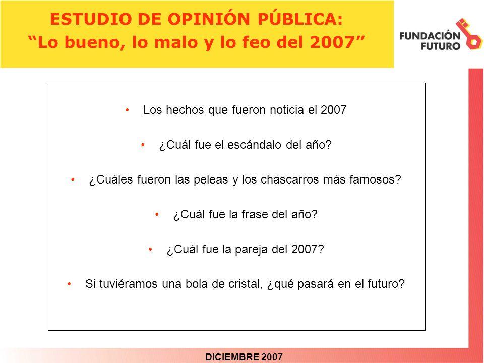 ESTUDIO DE OPINIÓN PÚBLICA: Lo bueno, lo malo y lo feo del 2007 DICIEMBRE 2007 Los hechos que fueron noticia el 2007 ¿Cuál fue el escándalo del año? ¿