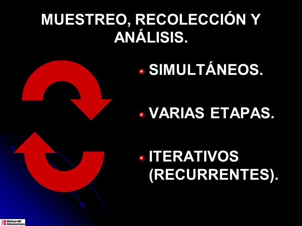 SIMULTÁNEOS. VARIAS ETAPAS. ITERATIVOS (RECURRENTES).