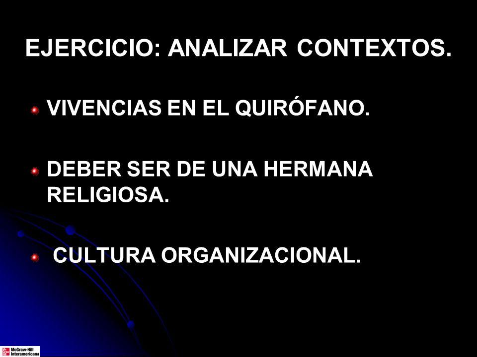 EJERCICIO: ANALIZAR CONTEXTOS. VIVENCIAS EN EL QUIRÓFANO. DEBER SER DE UNA HERMANA RELIGIOSA. CULTURA ORGANIZACIONAL.
