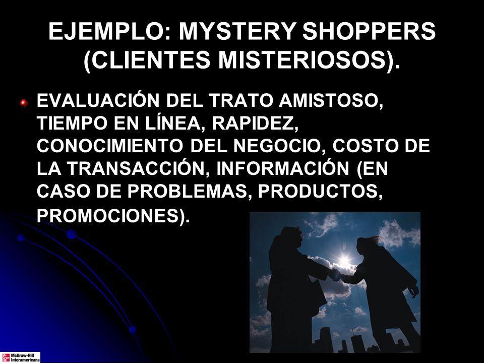 EJEMPLO: MYSTERY SHOPPERS (CLIENTES MISTERIOSOS). EVALUACIÓN DEL TRATO AMISTOSO, TIEMPO EN LÍNEA, RAPIDEZ, CONOCIMIENTO DEL NEGOCIO, COSTO DE LA TRANS