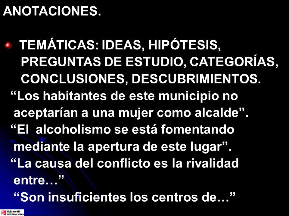 ANOTACIONES. TEMÁTICAS: IDEAS, HIPÓTESIS, PREGUNTAS DE ESTUDIO, CATEGORÍAS, CONCLUSIONES, DESCUBRIMIENTOS. Los habitantes de este municipio no aceptar