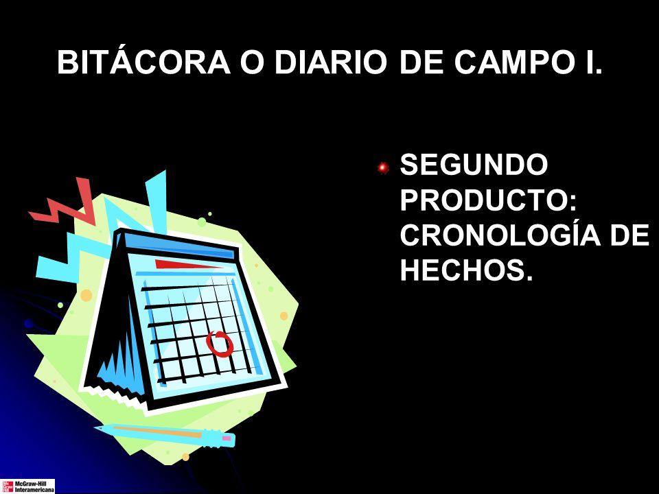 BITÁCORA O DIARIO DE CAMPO I. SEGUNDO PRODUCTO: CRONOLOGÍA DE HECHOS.