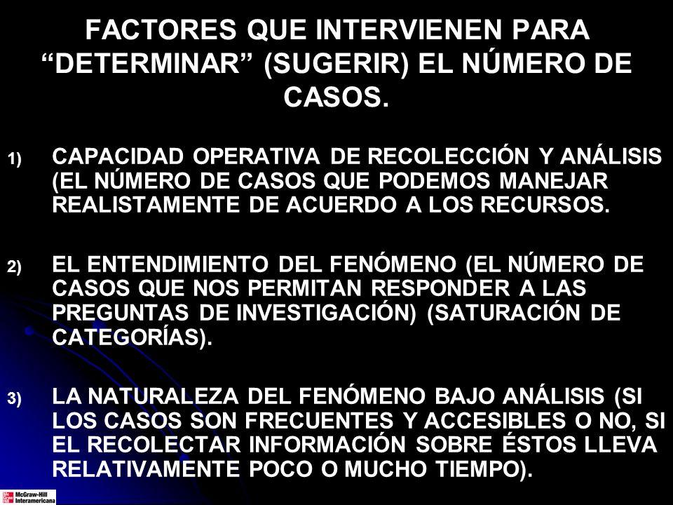FACTORES QUE INTERVIENEN PARA DETERMINAR (SUGERIR) EL NÚMERO DE CASOS. 1) 1) CAPACIDAD OPERATIVA DE RECOLECCIÓN Y ANÁLISIS (EL NÚMERO DE CASOS QUE POD
