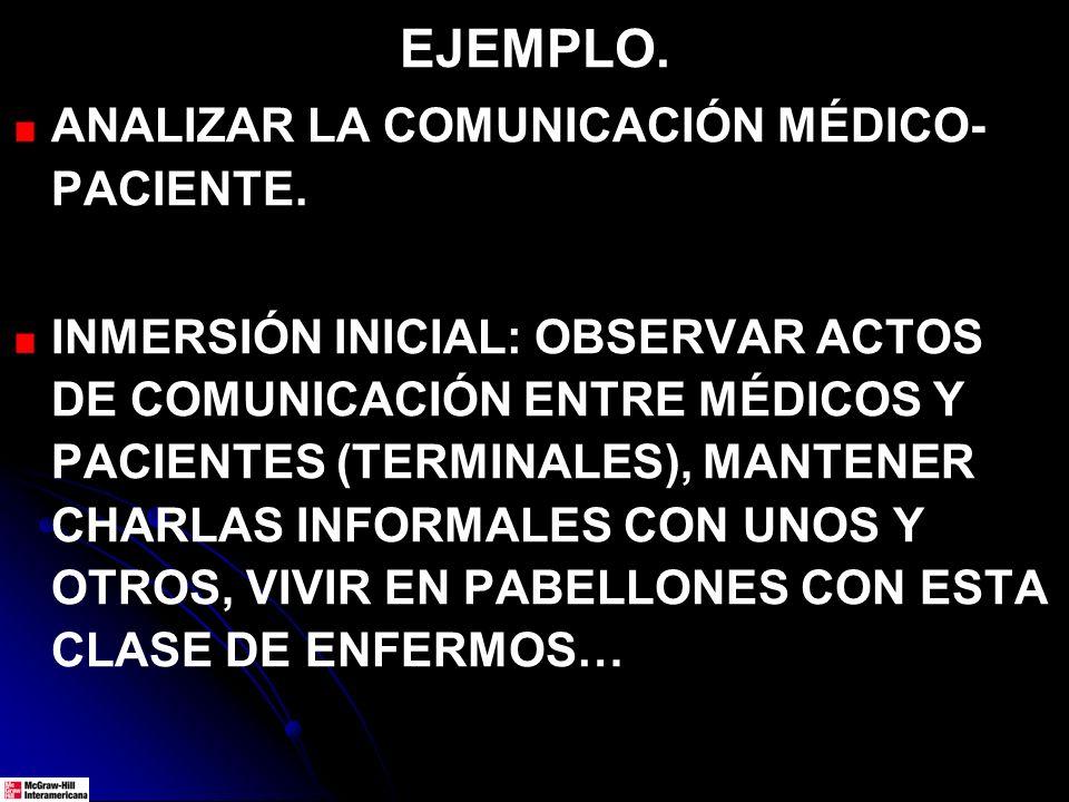 EJEMPLO. ANALIZAR LA COMUNICACIÓN MÉDICO- PACIENTE. INMERSIÓN INICIAL: OBSERVAR ACTOS DE COMUNICACIÓN ENTRE MÉDICOS Y PACIENTES (TERMINALES), MANTENER