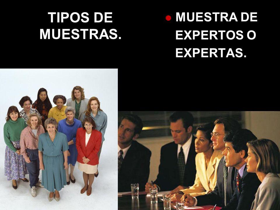 TIPOS DE MUESTRAS. MUESTRA DE EXPERTOS O EXPERTAS.