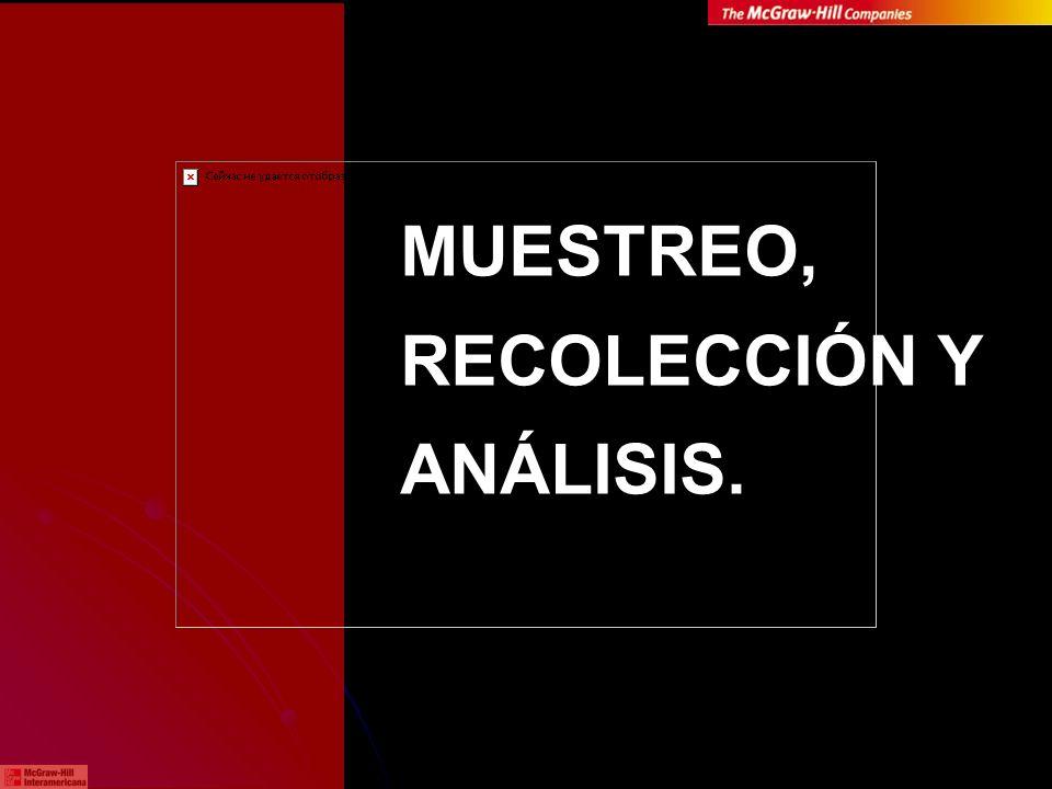 MUESTREO, RECOLECCIÓN Y ANÁLISIS.