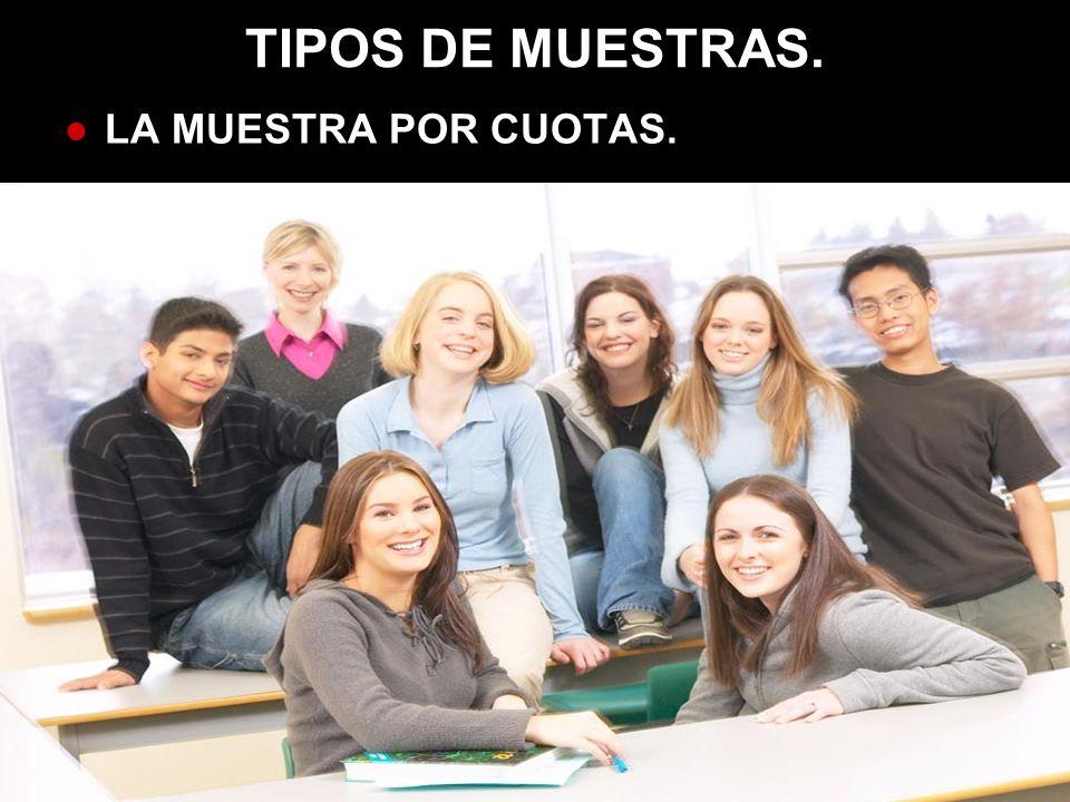 TIPOS DE MUESTRAS. LA MUESTRA POR CUOTAS.