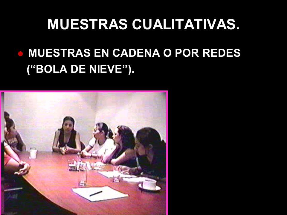 MUESTRAS CUALITATIVAS. MUESTRAS EN CADENA O POR REDES (BOLA DE NIEVE).