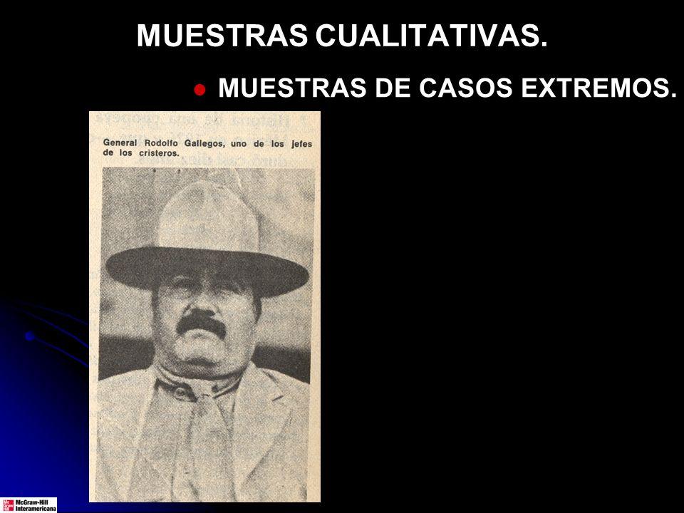 MUESTRAS CUALITATIVAS. MUESTRAS DE CASOS EXTREMOS.