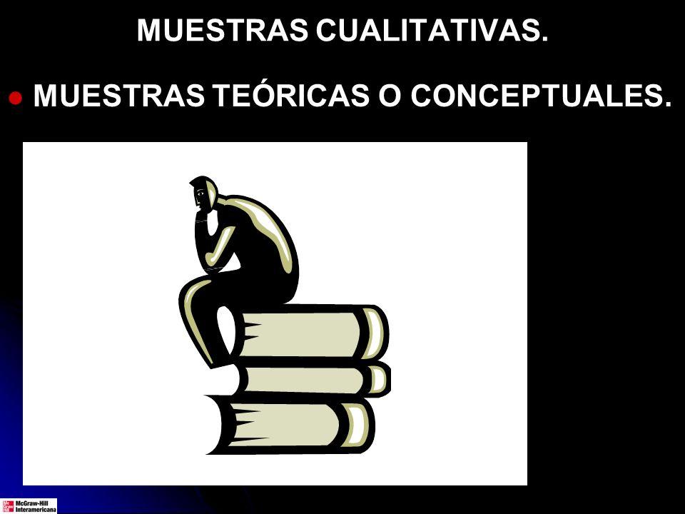 MUESTRAS CUALITATIVAS. MUESTRAS TEÓRICAS O CONCEPTUALES.