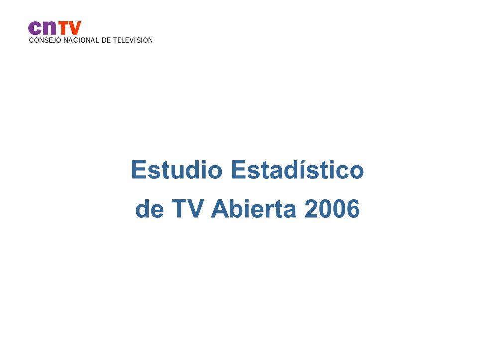 Gráfico 1. Tiempo de programas y publicidad (datos 2000-2006 en porcentajes)