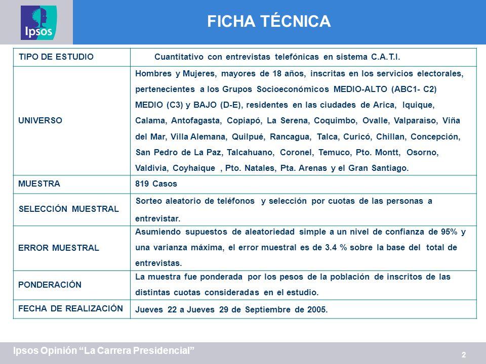 2 TIPO DE ESTUDIO Cuantitativo con entrevistas telefónicas en sistema C.A.T.I. UNIVERSO Hombres y Mujeres, mayores de 18 años, inscritas en los servic