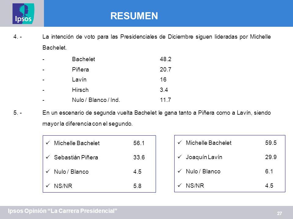 27 Ipsos Opinión La Carrera Presidencial RESUMEN 4. -La intención de voto para las Presidenciales de Diciembre siguen lideradas por Michelle Bachelet.