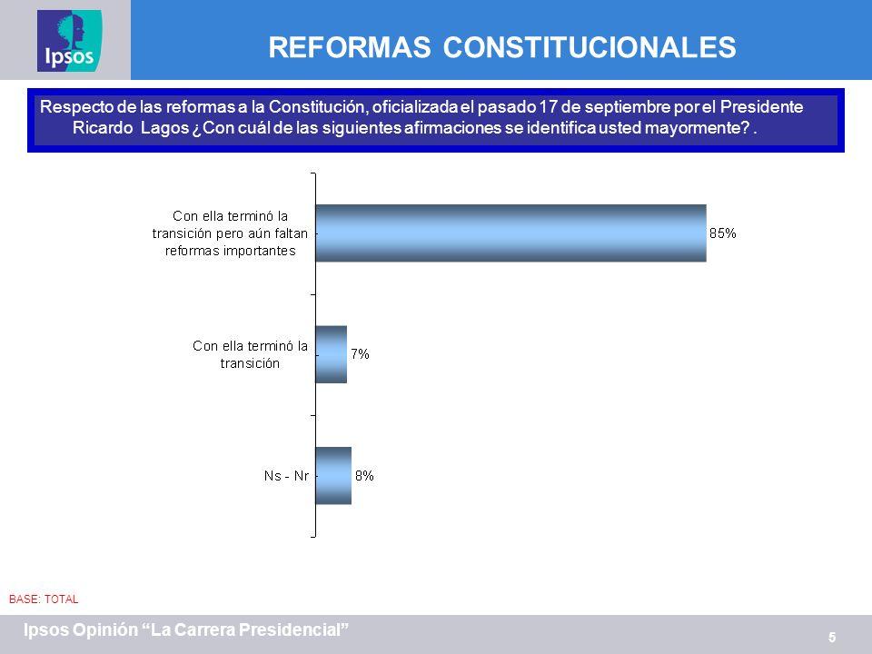 5 Ipsos Opinión La Carrera Presidencial Respecto de las reformas a la Constitución, oficializada el pasado 17 de septiembre por el Presidente Ricardo Lagos ¿Con cuál de las siguientes afirmaciones se identifica usted mayormente .