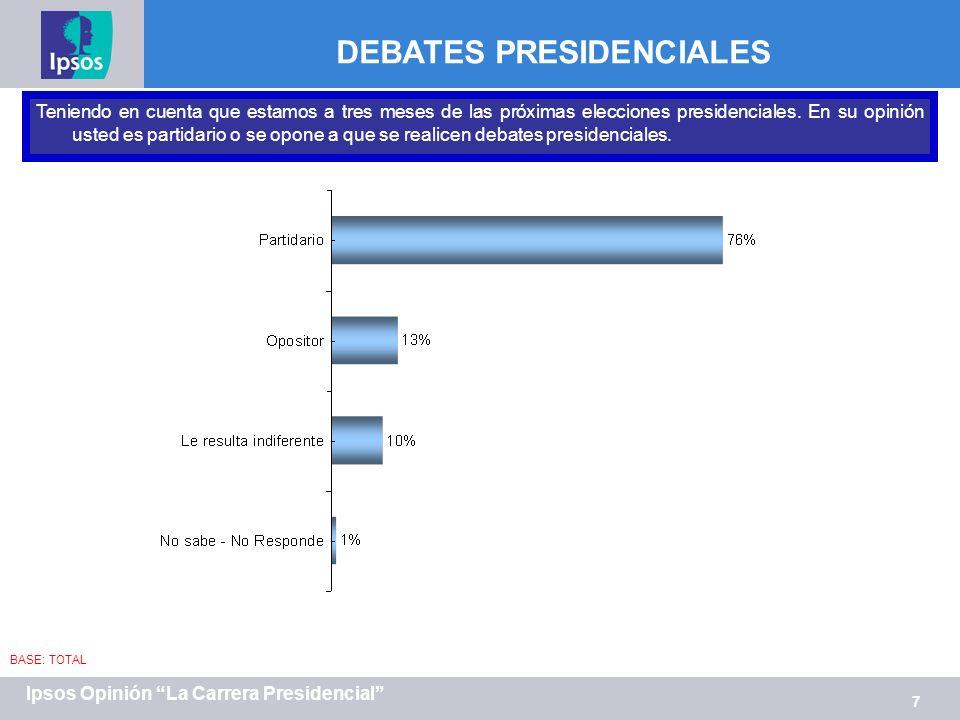 7 Ipsos Opinión La Carrera Presidencial DEBATES PRESIDENCIALES BASE: TOTAL Teniendo en cuenta que estamos a tres meses de las próximas elecciones pres