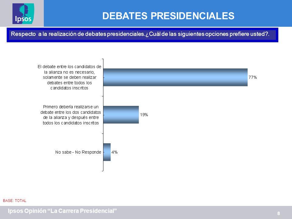 8 Ipsos Opinión La Carrera Presidencial DEBATES PRESIDENCIALES BASE: TOTAL Respecto a la realización de debates presidenciales.¿Cuál de las siguientes opciones prefiere usted .