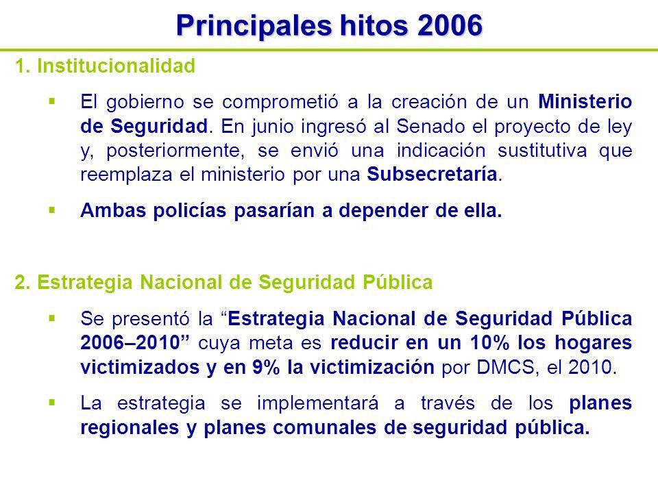 1. Institucionalidad El gobierno se comprometió a la creación de un Ministerio de Seguridad.