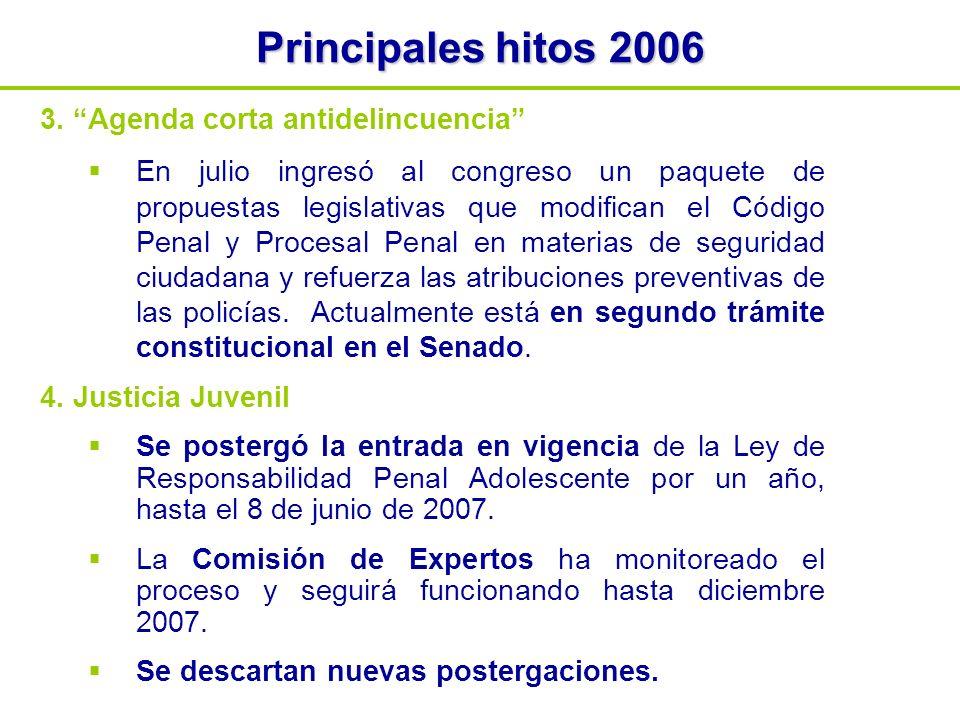 3. Agenda corta antidelincuencia En julio ingresó al congreso un paquete de propuestas legislativas que modifican el Código Penal y Procesal Penal en