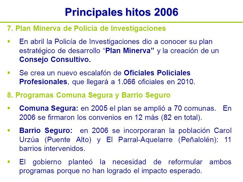 7. Plan Minerva de Policía de Investigaciones En abril la Policía de Investigaciones dio a conocer su plan estratégico de desarrollo Plan Minerva y la