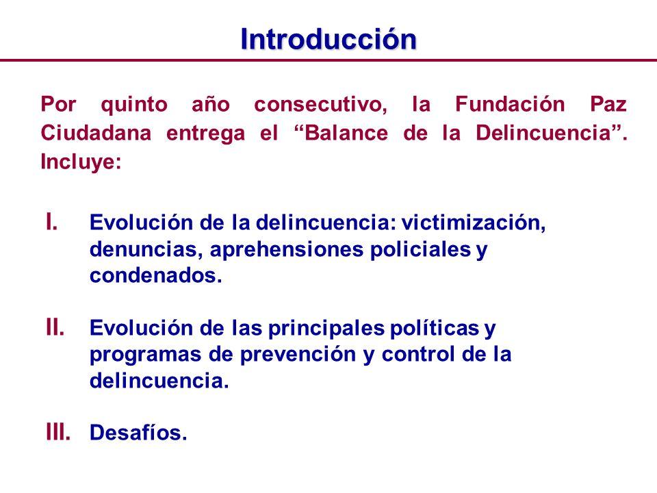 I. Evolución de la Delincuencia