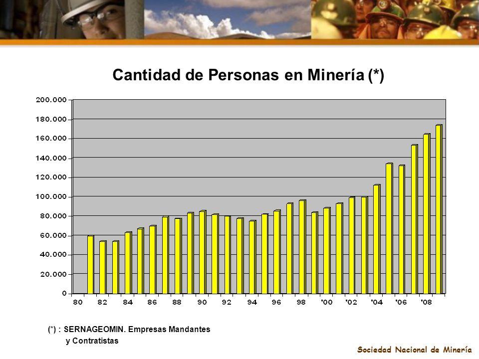 Sociedad Nacional de Minería (*) : SERNAGEOMIN. Empresas Mandantes y Contratistas Cantidad de Personas en Minería (*)