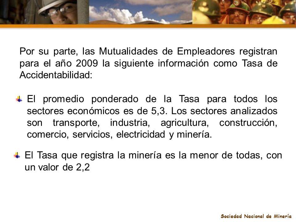 Sociedad Nacional de Minería Por su parte, las Mutualidades de Empleadores registran para el año 2009 la siguiente información como Tasa de Accidentab