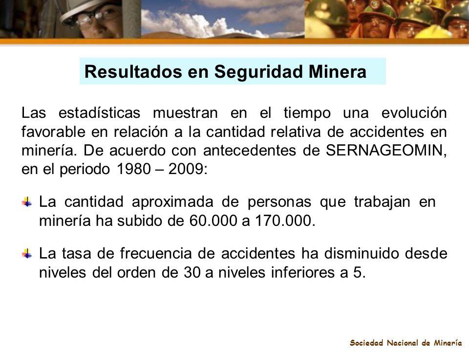 Sociedad Nacional de Minería Las estadísticas muestran en el tiempo una evolución favorable en relación a la cantidad relativa de accidentes en minerí