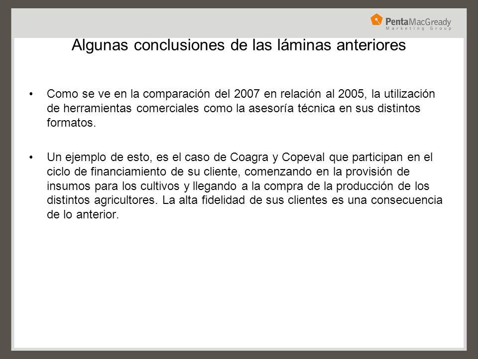 Algunas conclusiones de las láminas anteriores Como se ve en la comparación del 2007 en relación al 2005, la utilización de herramientas comerciales c