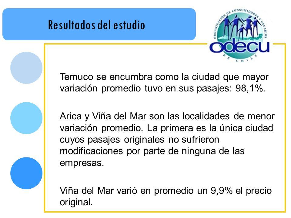 Resultados del estudio Temuco se encumbra como la ciudad que mayor variación promedio tuvo en sus pasajes: 98,1%. Arica y Viña del Mar son las localid