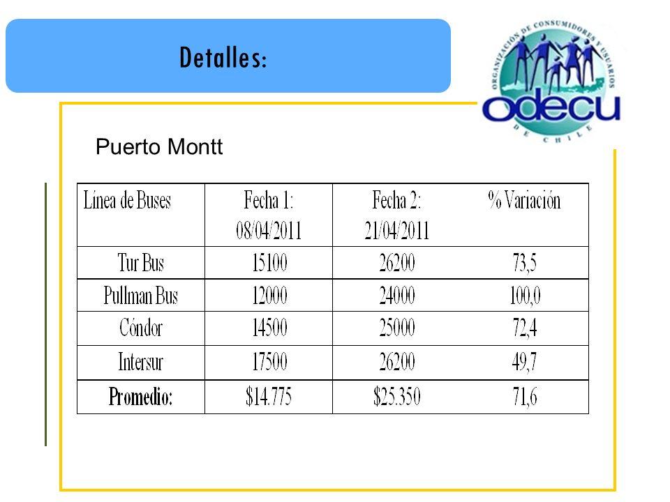 Detalles: Puerto Montt