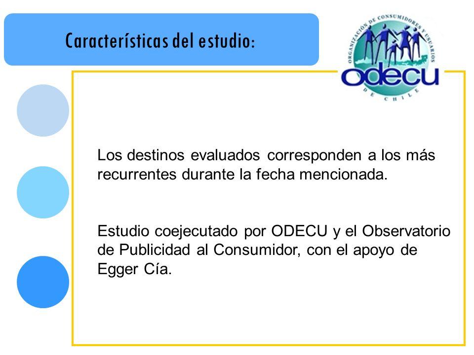 Características del estudio: Los destinos evaluados corresponden a los más recurrentes durante la fecha mencionada. Estudio coejecutado por ODECU y el