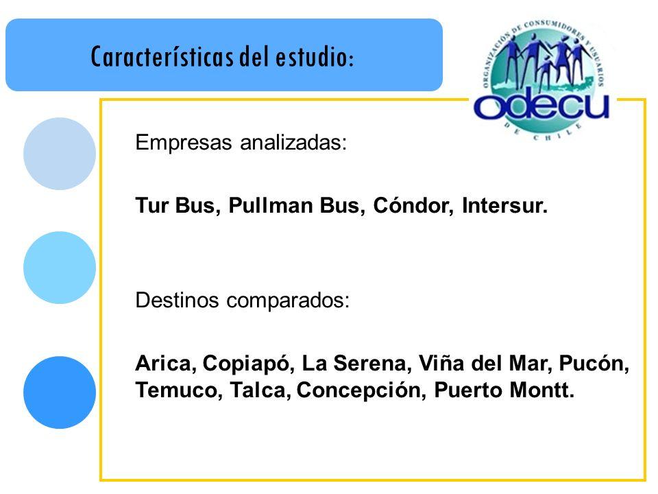 Características del estudio: Empresas analizadas: Tur Bus, Pullman Bus, Cóndor, Intersur. Destinos comparados: Arica, Copiapó, La Serena, Viña del Mar