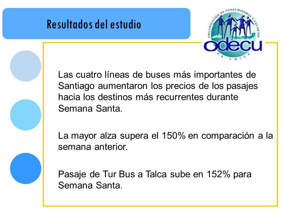 Resultados del estudio Las cuatro líneas de buses más importantes de Santiago aumentaron los precios de los pasajes hacia los destinos más recurrentes
